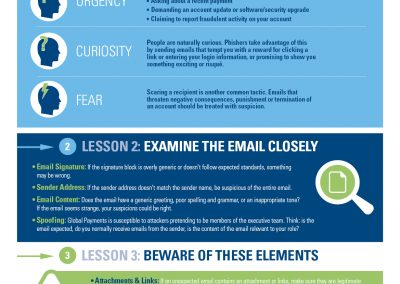 Security Infographs